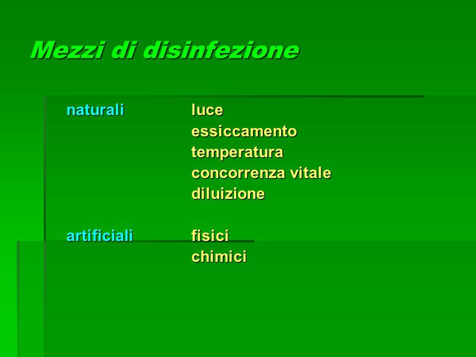 Mezzi di disinfezione naturali luce essiccamento temperatura