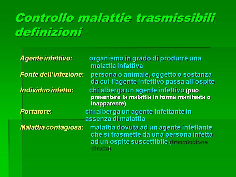 Controllo malattie trasmissibili definizioni