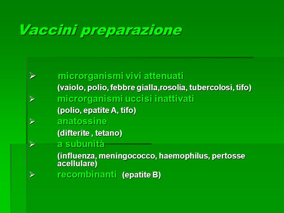 Vaccini preparazione microrganismi vivi attenuati