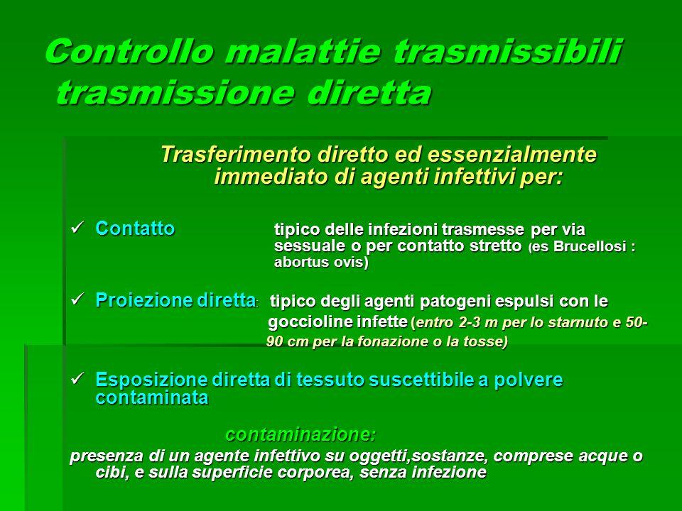 Controllo malattie trasmissibili trasmissione diretta