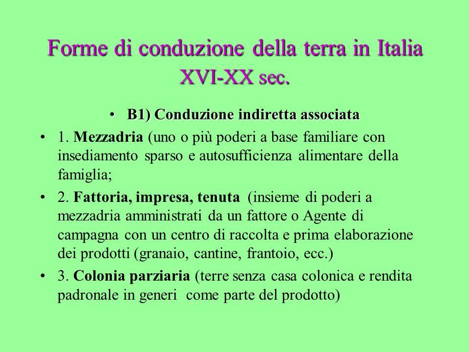 Forme di conduzione della terra in Italia XVI-XX sec.