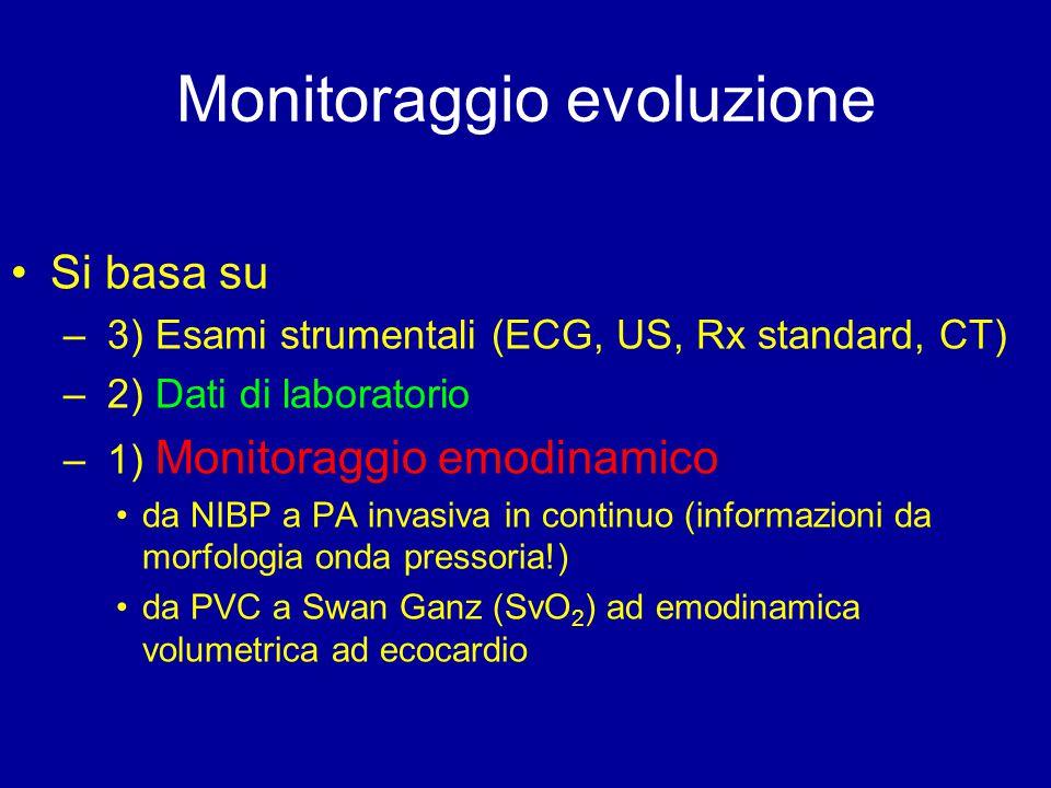 Monitoraggio evoluzione