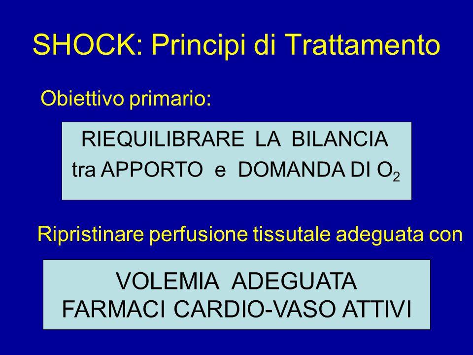 SHOCK: Principi di Trattamento
