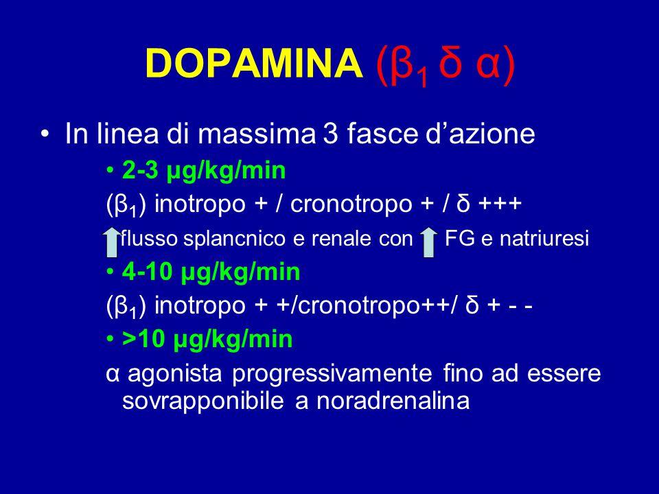 DOPAMINA (β1 δ α) In linea di massima 3 fasce d'azione 2-3 μg/kg/min