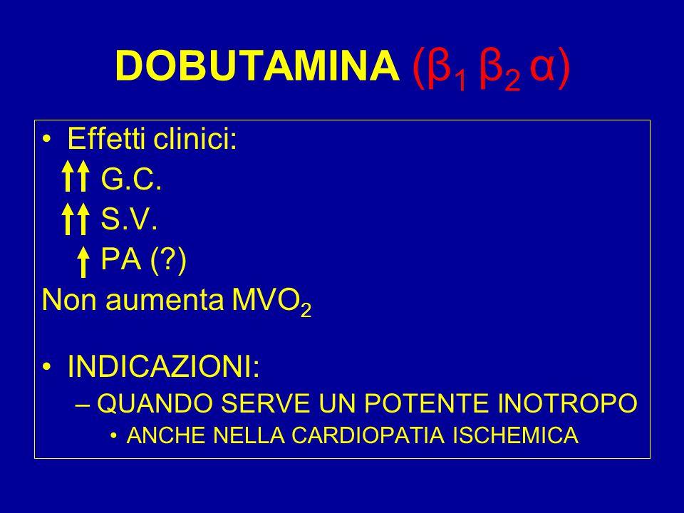 DOBUTAMINA (β1 β2 α) Effetti clinici: G.C. S.V. PA ( )