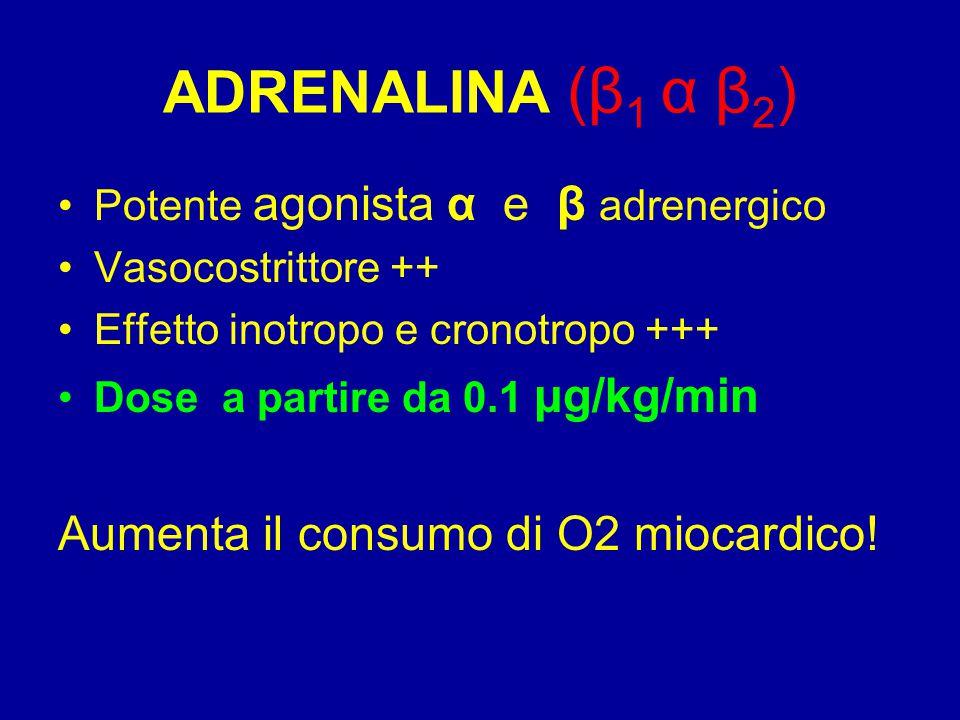 ADRENALINA (β1 α β2) Aumenta il consumo di O2 miocardico!