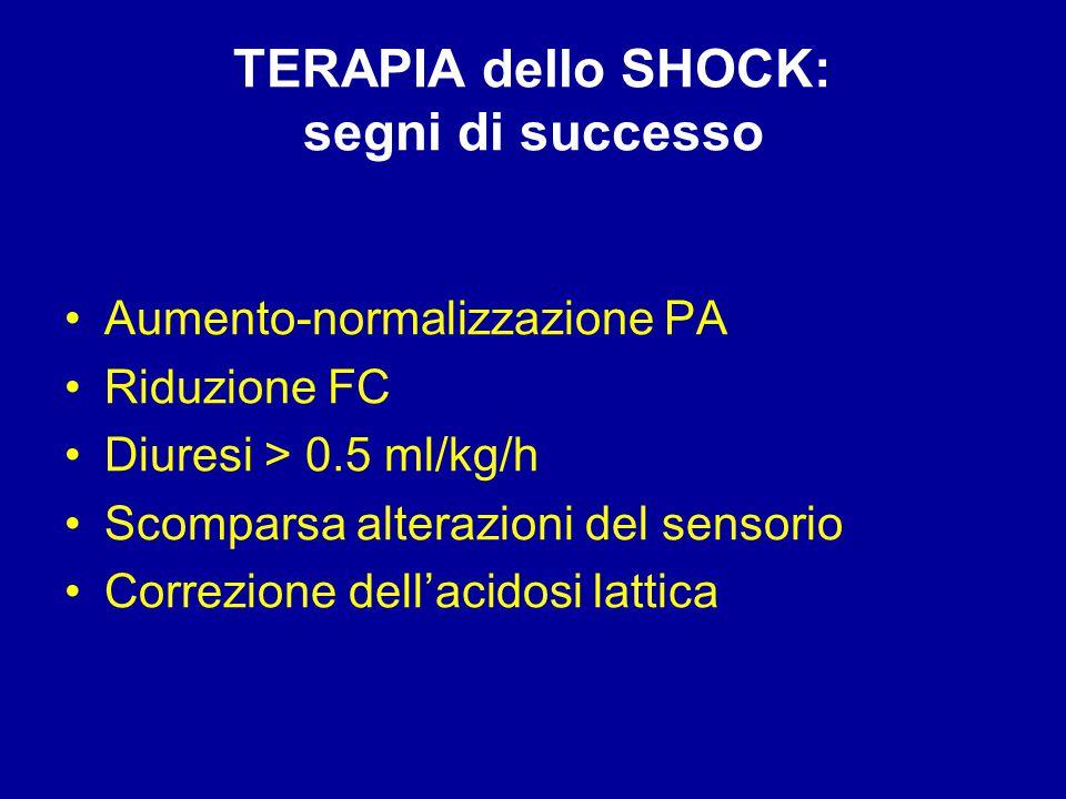 TERAPIA dello SHOCK: segni di successo