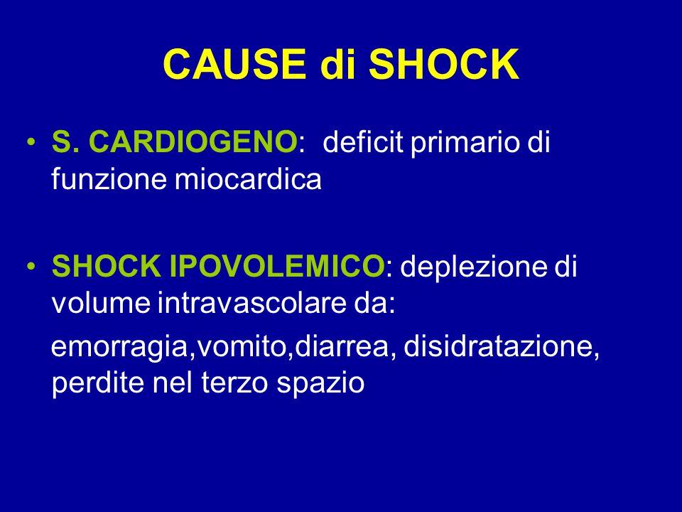 CAUSE di SHOCK S. CARDIOGENO: deficit primario di funzione miocardica