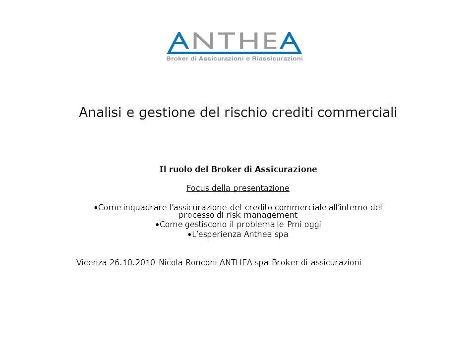 Analisi e gestione del rischio crediti commerciali