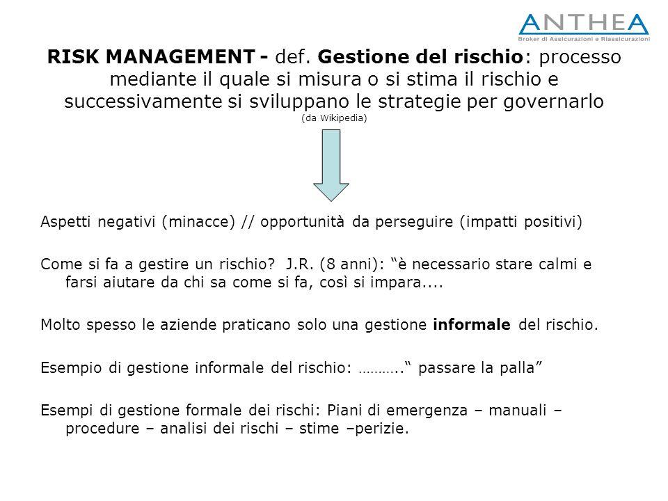RISK MANAGEMENT - def. Gestione del rischio: processo mediante il quale si misura o si stima il rischio e successivamente si sviluppano le strategie per governarlo (da Wikipedia)