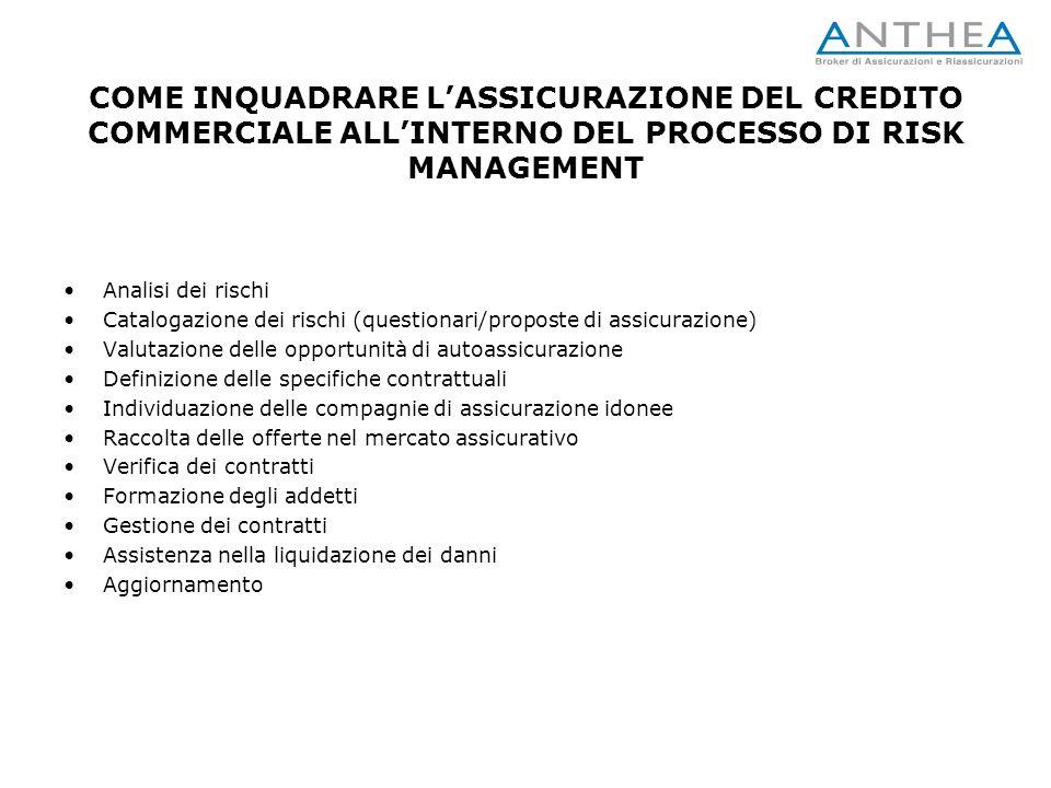 COME INQUADRARE L'ASSICURAZIONE DEL CREDITO COMMERCIALE ALL'INTERNO DEL PROCESSO DI RISK MANAGEMENT