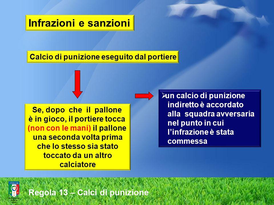 Infrazioni e sanzioni Regola 13 – Calci di punizione