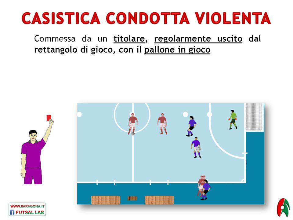 CASISTICA CONDOTTA VIOLENTA