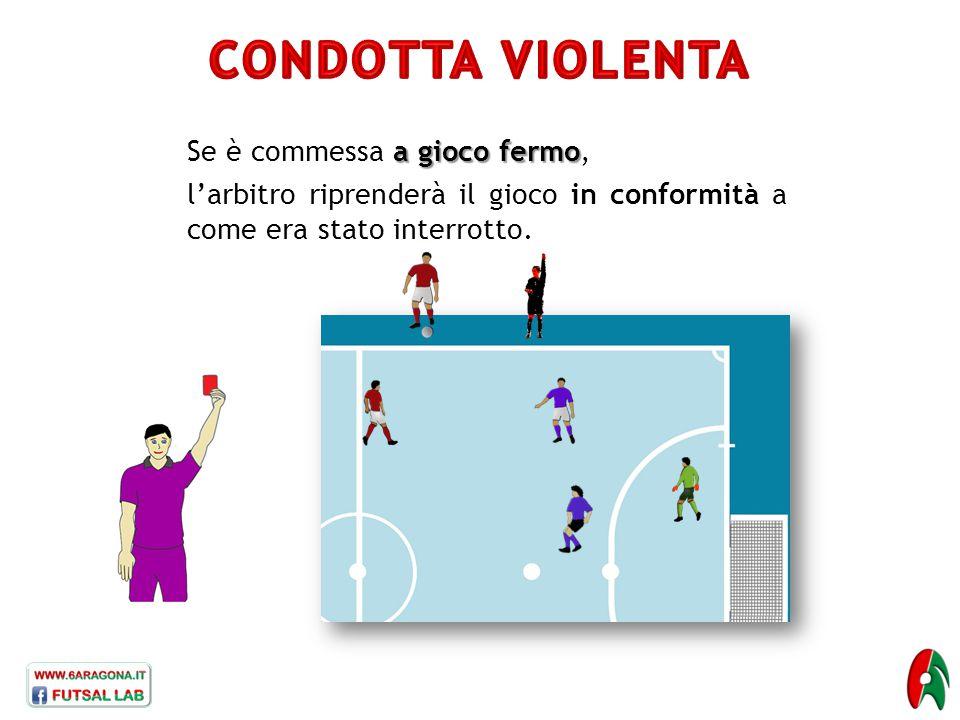 CONDOTTA VIOLENTA Se è commessa a gioco fermo, l'arbitro riprenderà il gioco in conformità a come era stato interrotto.
