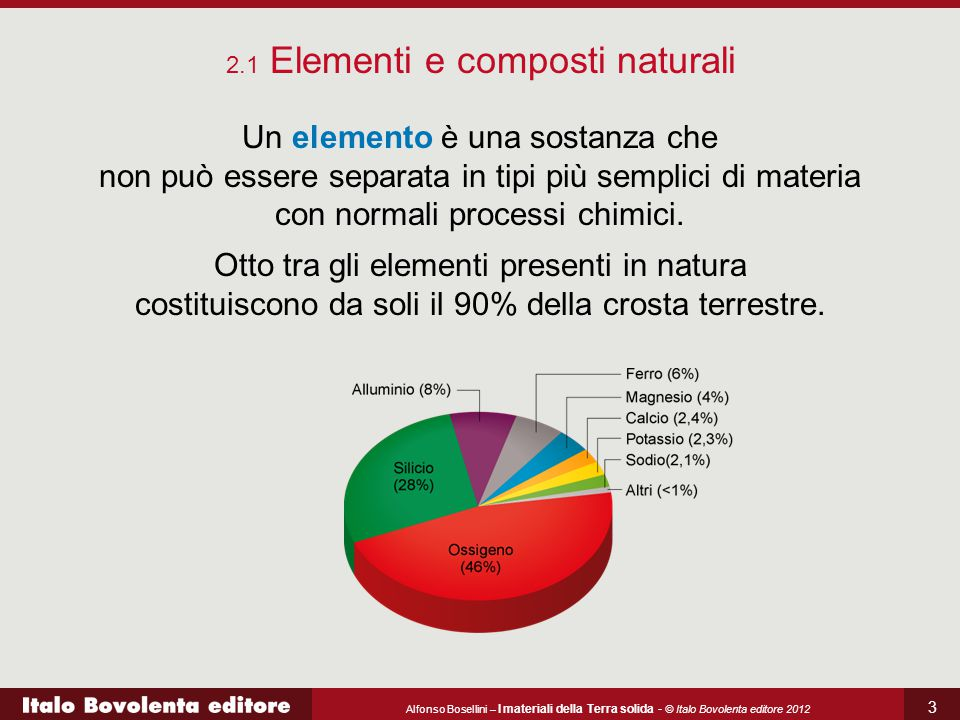 2.1 Elementi e composti naturali