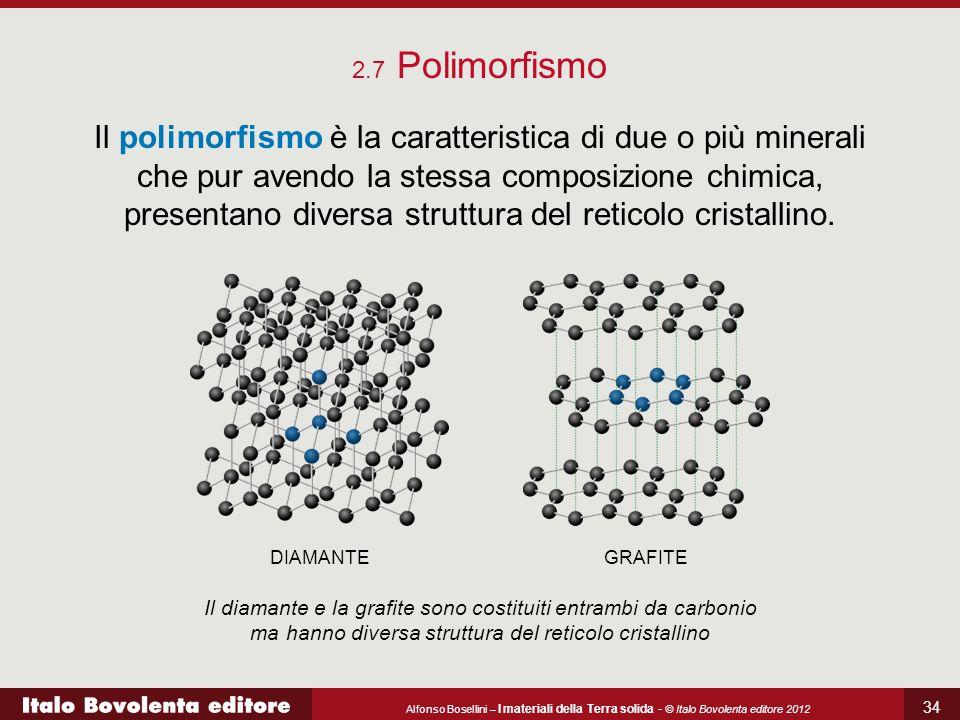 2.7 Polimorfismo