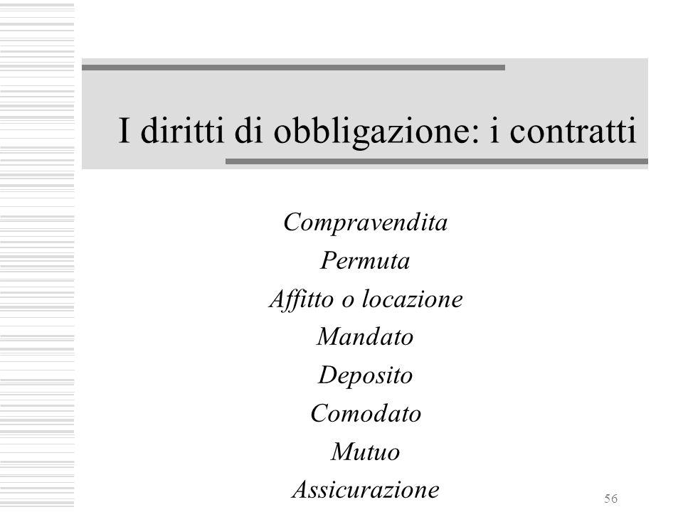 I diritti di obbligazione: i contratti