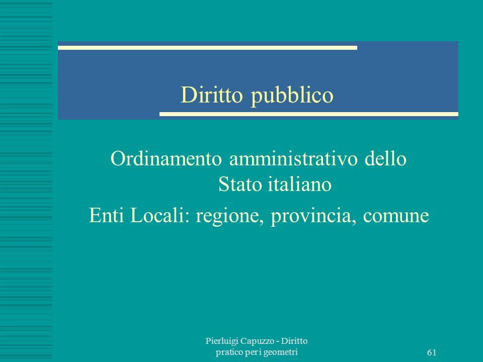 Diritto pubblico Ordinamento amministrativo dello Stato italiano