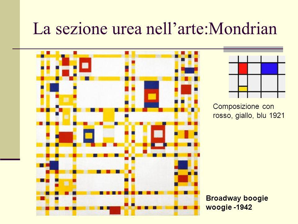La sezione urea nell'arte:Mondrian
