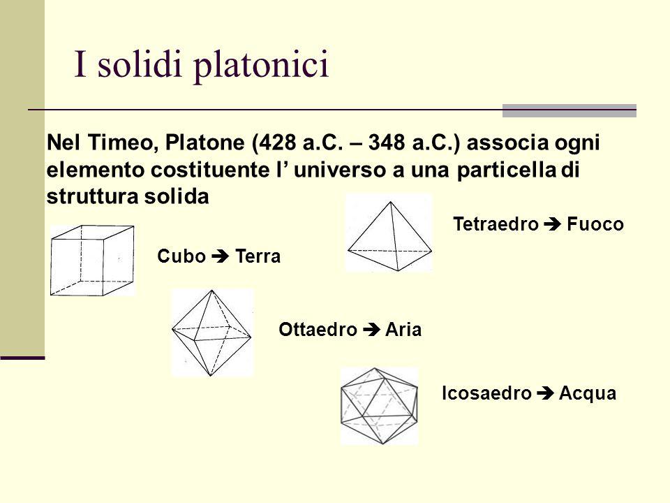I solidi platonici Nel Timeo, Platone (428 a.C. – 348 a.C.) associa ogni elemento costituente l' universo a una particella di struttura solida.