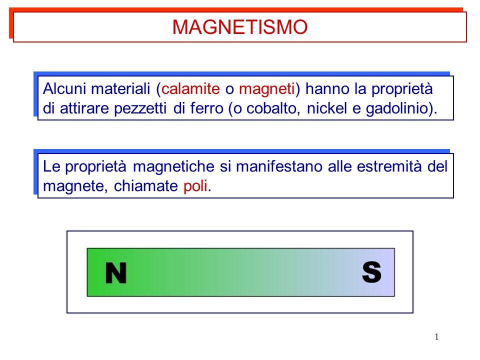 MAGNETISMO Alcuni materiali (calamite o magneti) hanno la proprietà di attirare pezzetti di ferro (o cobalto, nickel e gadolinio).