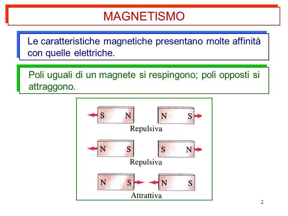 MAGNETISMO Le caratteristiche magnetiche presentano molte affinità con quelle elettriche.