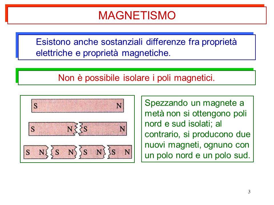 MAGNETISMO Esistono anche sostanziali differenze fra proprietà elettriche e proprietà magnetiche. Non è possibile isolare i poli magnetici.