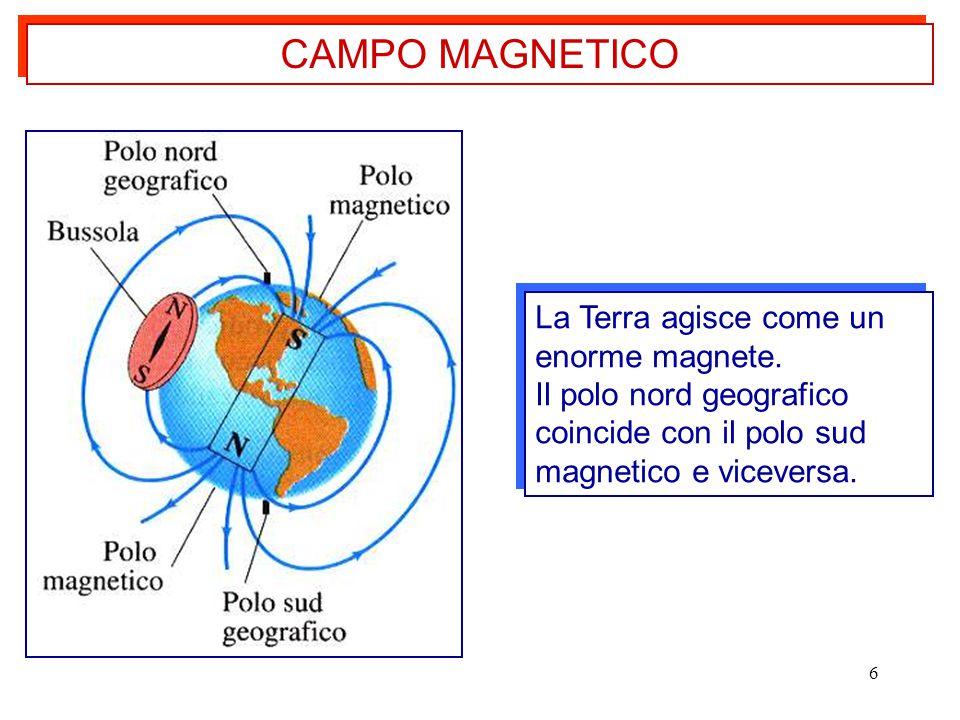 CAMPO MAGNETICO La Terra agisce come un enorme magnete.