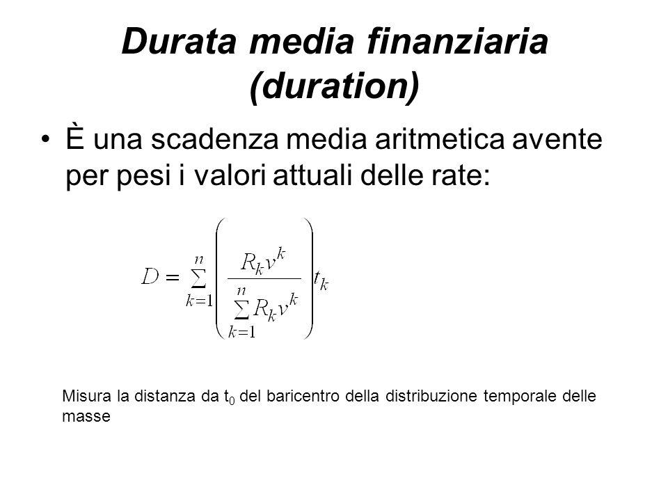 Durata media finanziaria (duration)