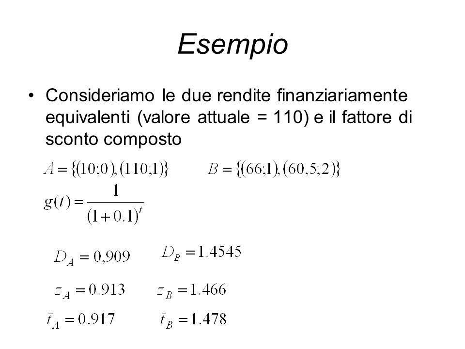 Esempio Consideriamo le due rendite finanziariamente equivalenti (valore attuale = 110) e il fattore di sconto composto.