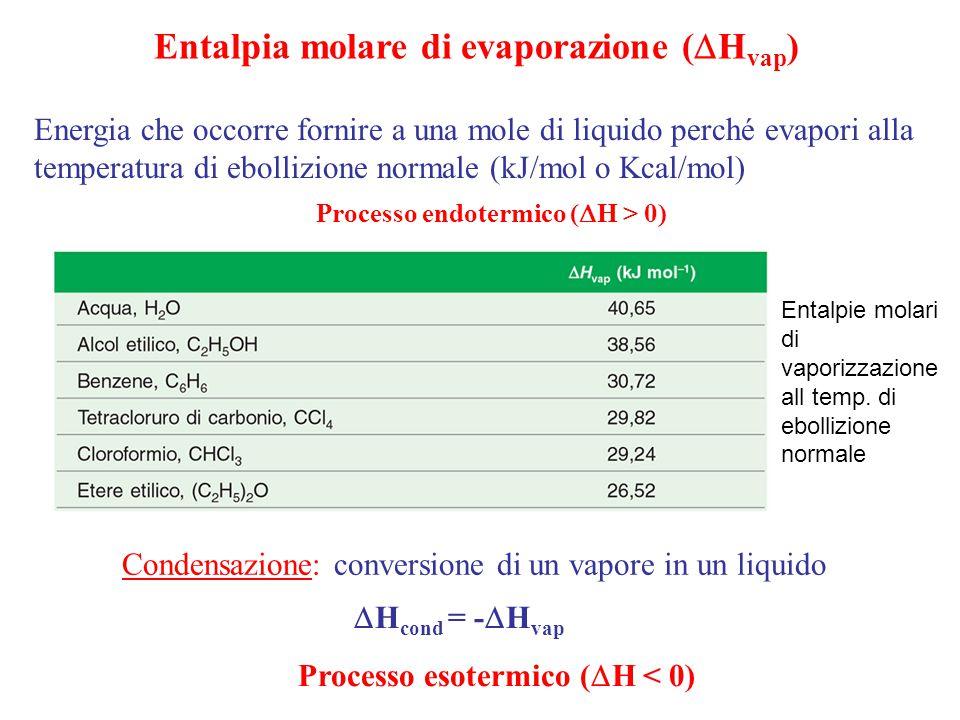 Entalpia molare di evaporazione (Hvap)