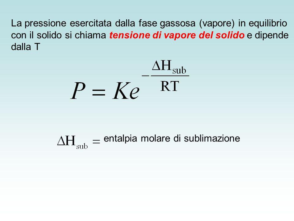 La pressione esercitata dalla fase gassosa (vapore) in equilibrio con il solido si chiama tensione di vapore del solido e dipende dalla T