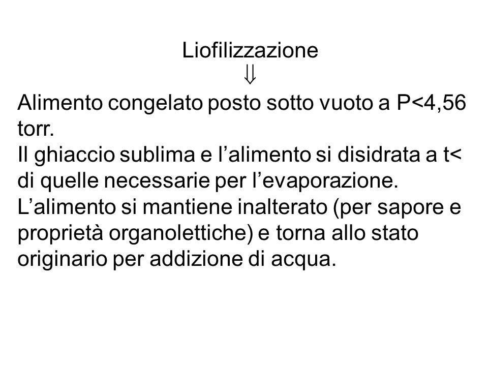 Liofilizzazione  Alimento congelato posto sotto vuoto a P<4,56 torr.