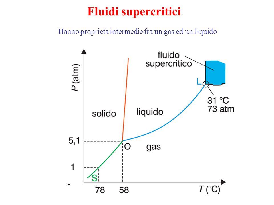 Hanno proprietà intermedie fra un gas ed un liquido