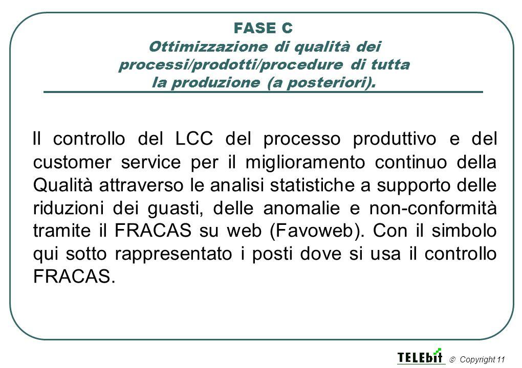 FASE C Ottimizzazione di qualità dei processi/prodotti/procedure di tutta la produzione (a posteriori).
