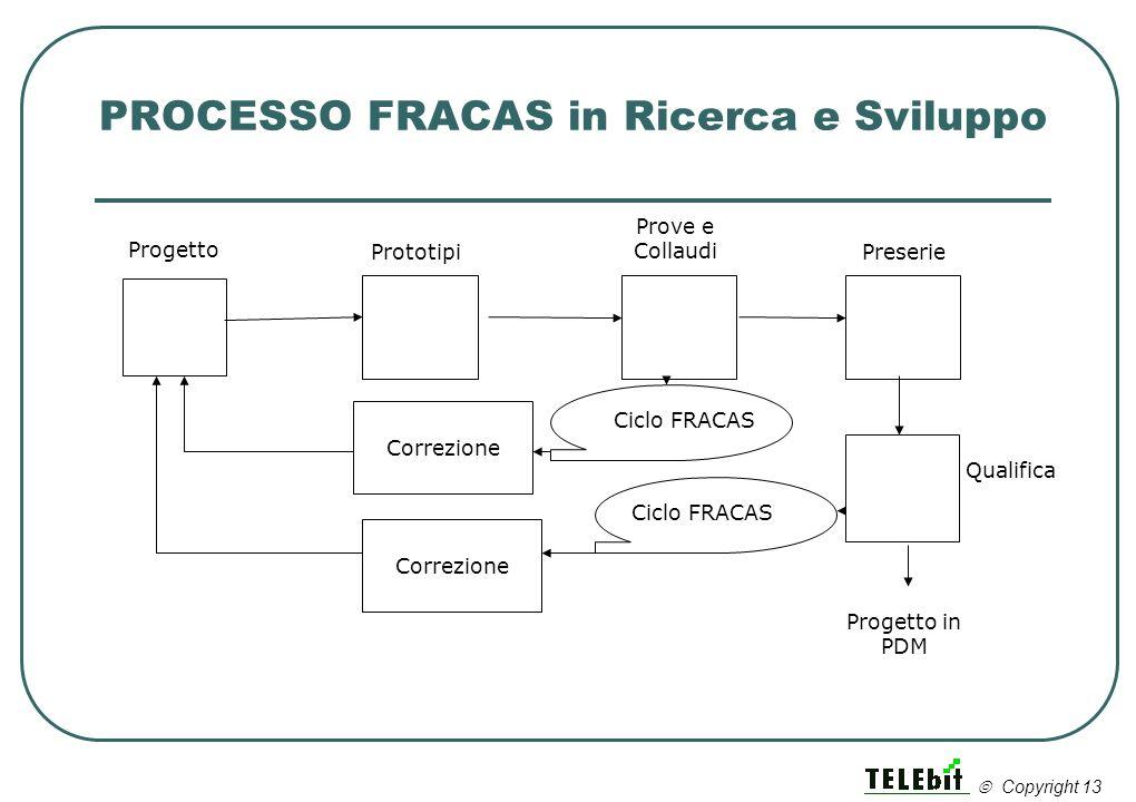 PROCESSO FRACAS in Ricerca e Sviluppo