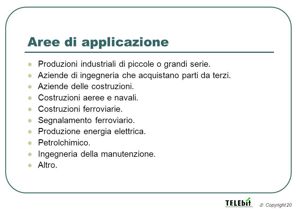 Aree di applicazione Produzioni industriali di piccole o grandi serie.