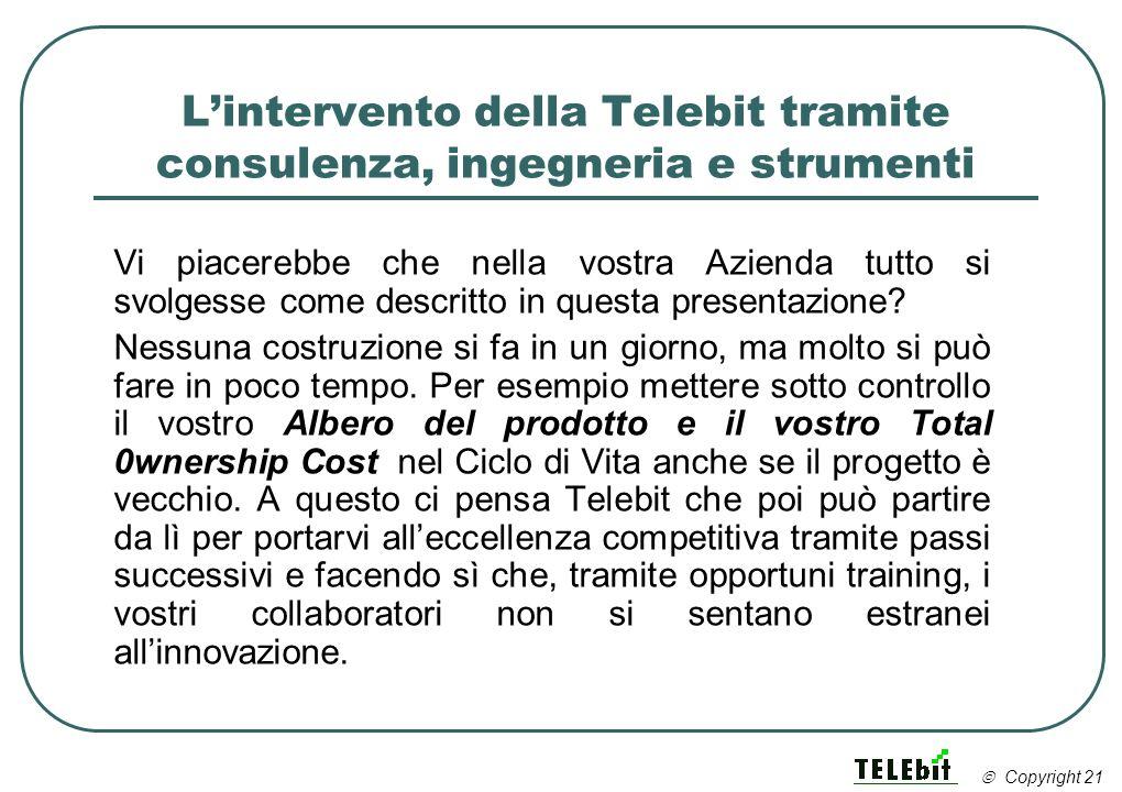 L'intervento della Telebit tramite consulenza, ingegneria e strumenti