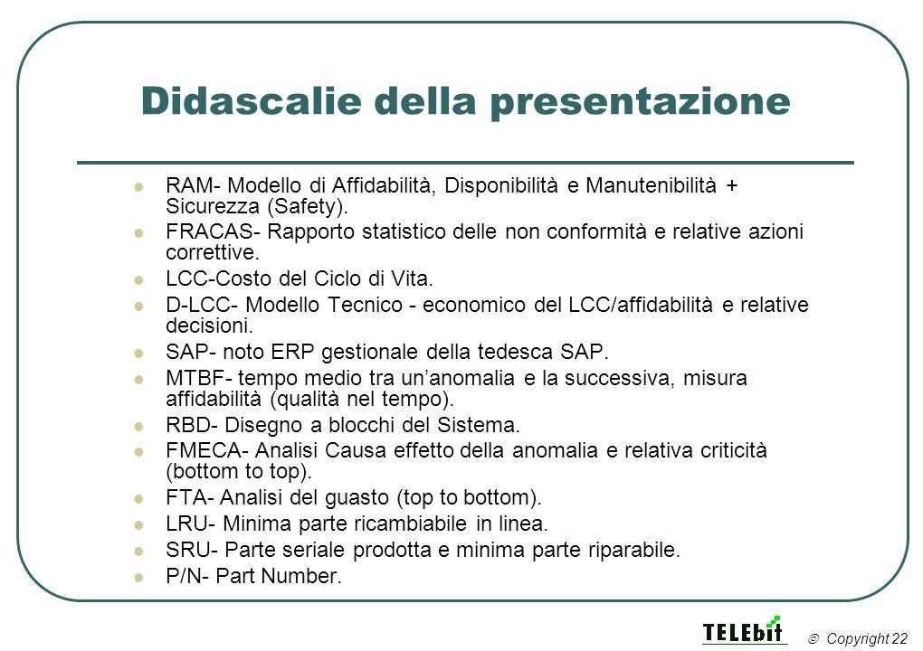 Didascalie della presentazione