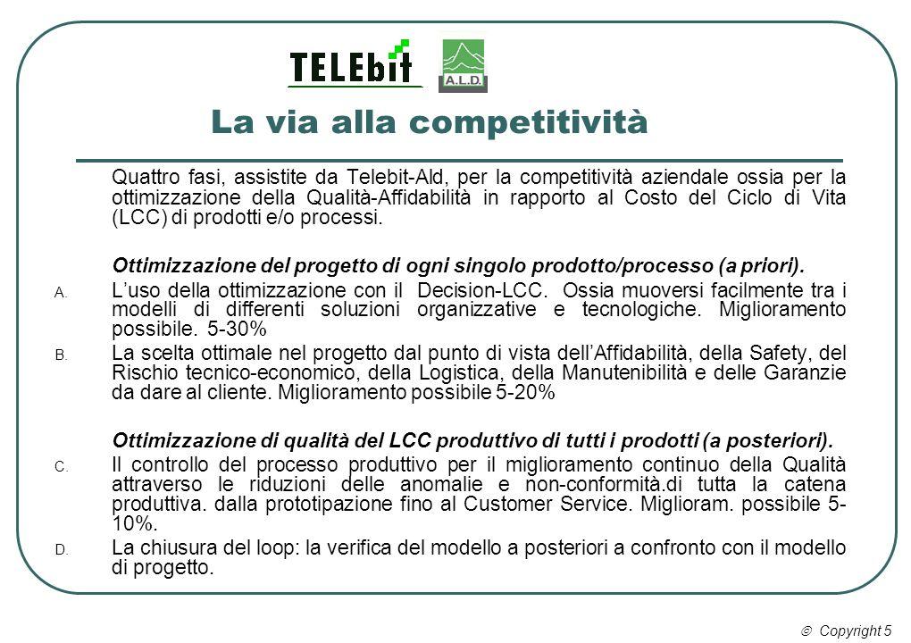 La via alla competitività