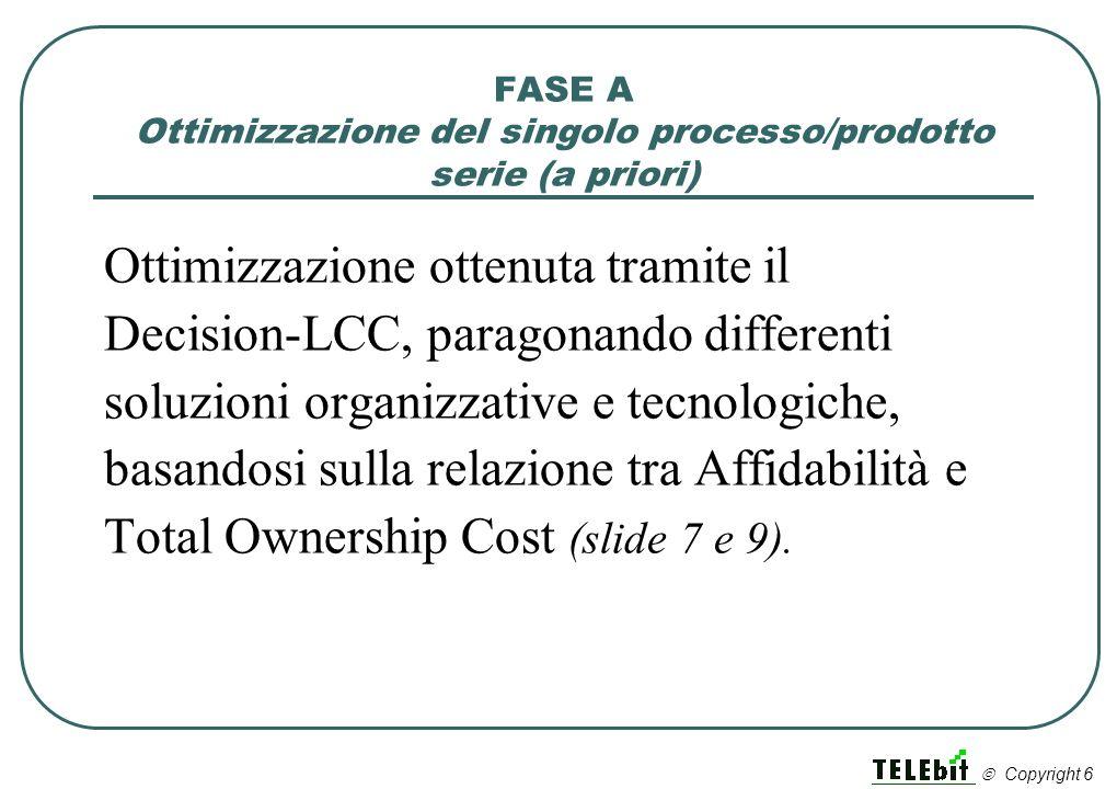 FASE A Ottimizzazione del singolo processo/prodotto serie (a priori)