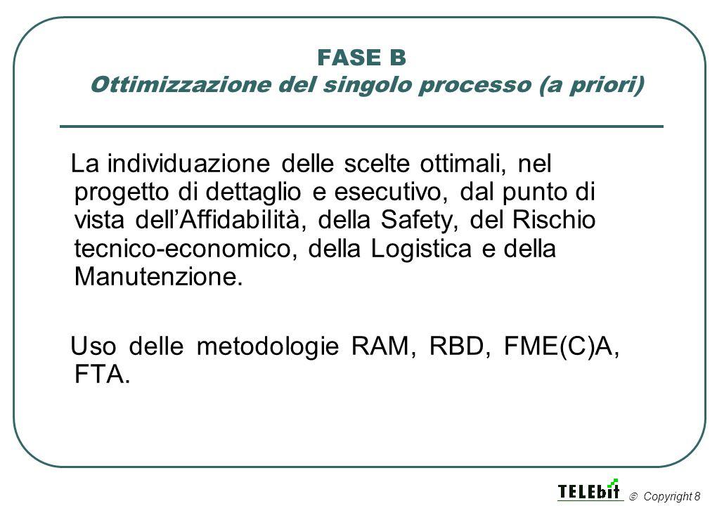 FASE B Ottimizzazione del singolo processo (a priori)