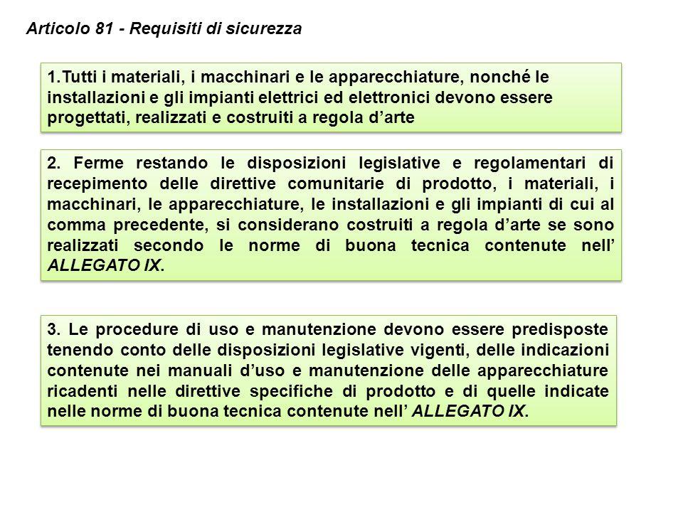Articolo 81 - Requisiti di sicurezza