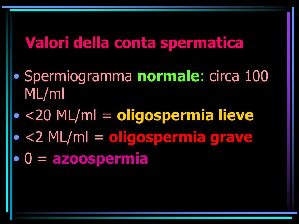 Valori della conta spermatica