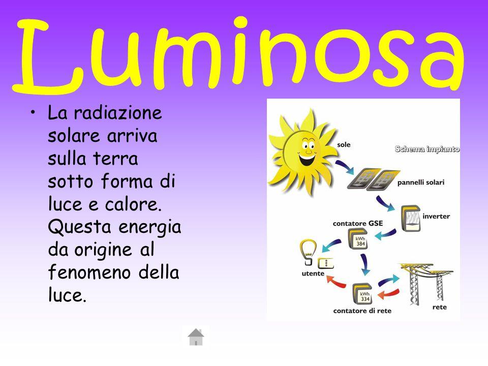 Luminosa La radiazione solare arriva sulla terra sotto forma di luce e calore.