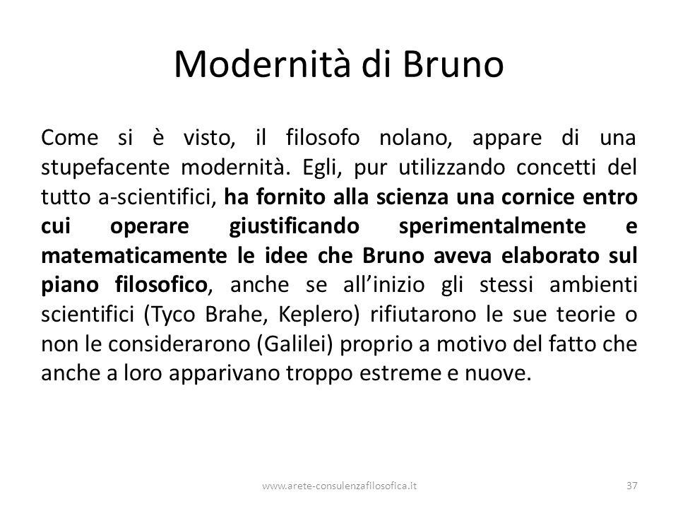Modernità di Bruno