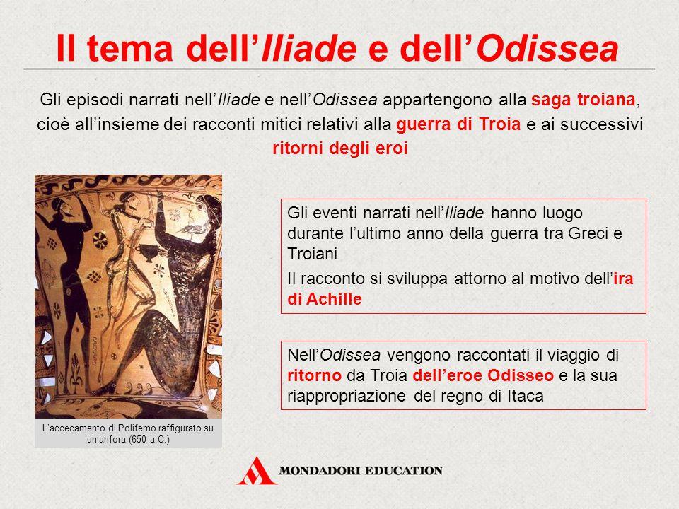 Il tema dell'Iliade e dell'Odissea