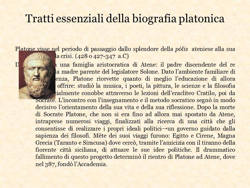 Tratti essenziali della biografia platonica