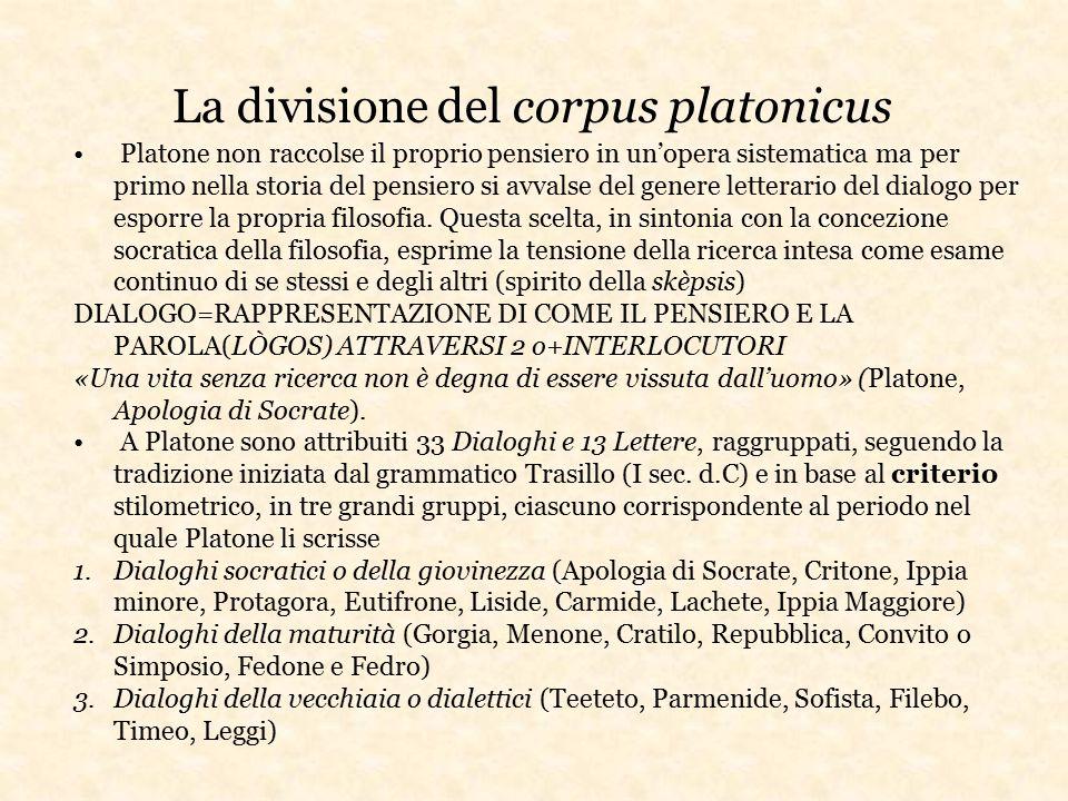 La divisione del corpus platonicus