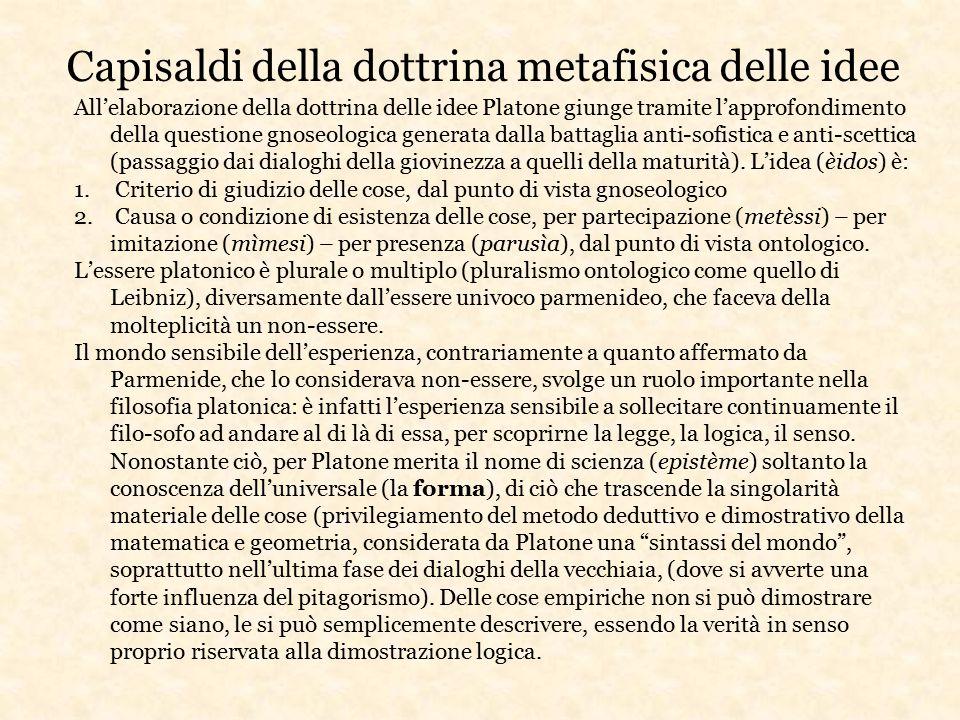Capisaldi della dottrina metafisica delle idee
